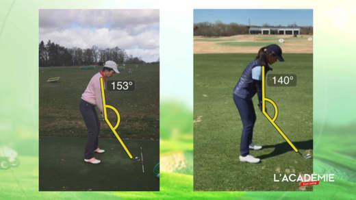 Analyse de Swing (n°1) : Valérie